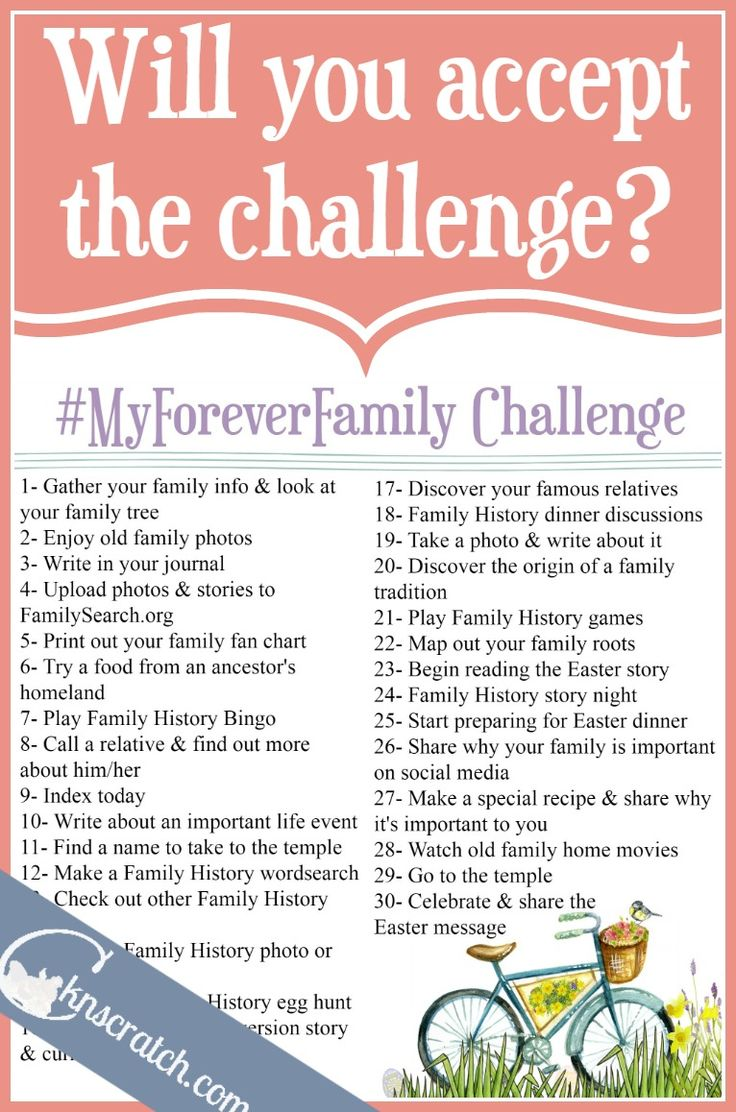 easter family home evening activities. 30-day easter challenge to help you celebrate with your families! this is the family home evening activities e