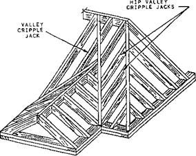 how to build a hip and valley roof