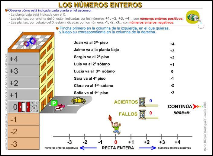 Ud 03 Números Enteros Numeros Enteros Ejercicios De Calculo Lecciones De Matemáticas