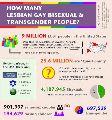 Are transgender people real-1532