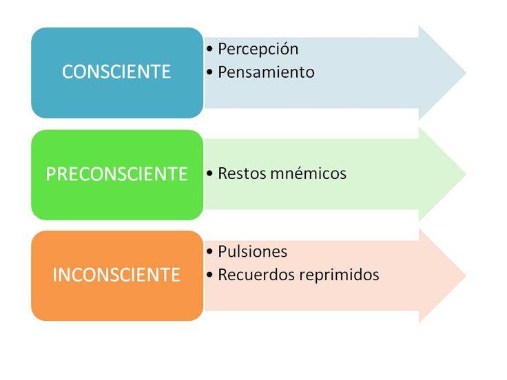 ... PSICOANÁLISIS PARA NO PSICOANALISTAS. DESARROLLO AFECTIVO DEL NIÑO: 2) ALGUNOS CONCEPTOS BÁSICOS.