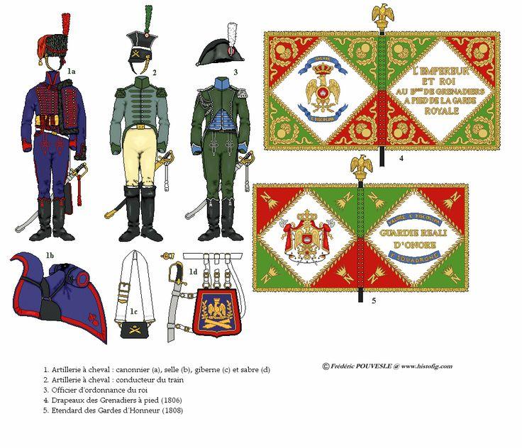 Artigliere a cavallo, conduttore del treno di artiglieria e ufficiale d'ordinanza del Re. Bandiera del 1 granatieri e stendardo della guardia d'onore