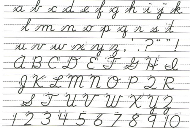 cursive alphabet with direction arrows 1st grade pinterest cursive cursive alphabet and. Black Bedroom Furniture Sets. Home Design Ideas