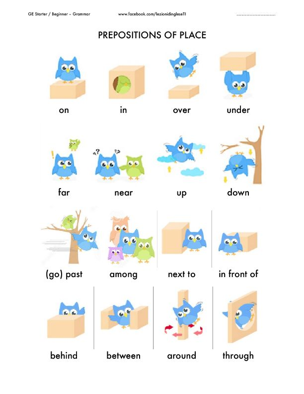 Prepositions Of Place Theory