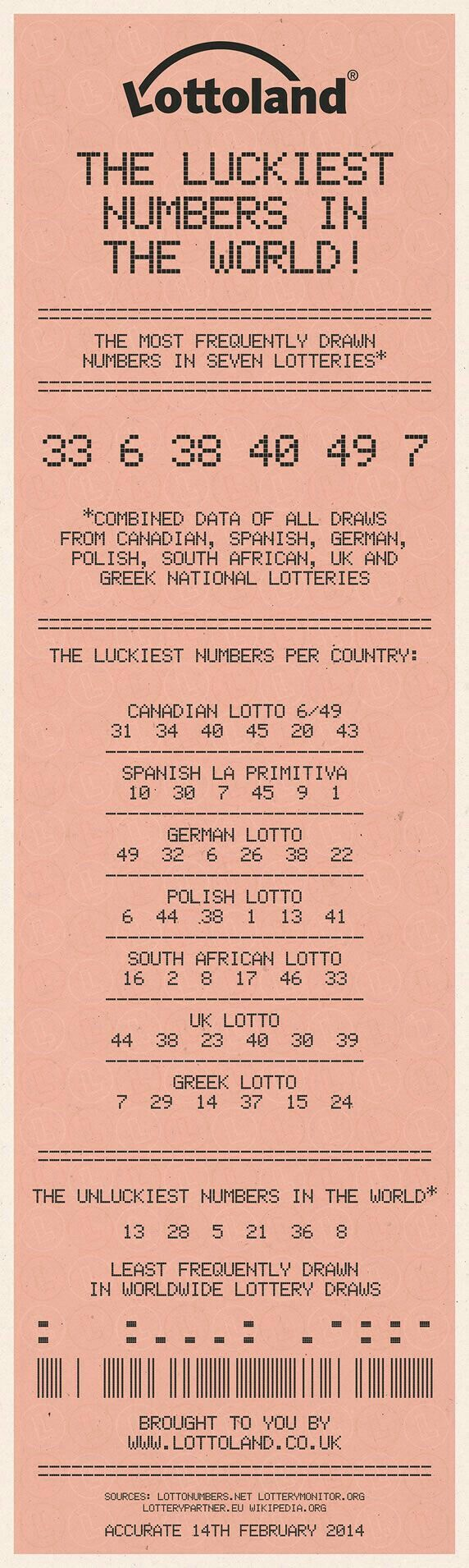 effect of winning the lotto essay Lotteries are marked by extremely low odds of winning lotteries tend to effect people differently and  the disadvantages of the lottery  how to make lotto odds.