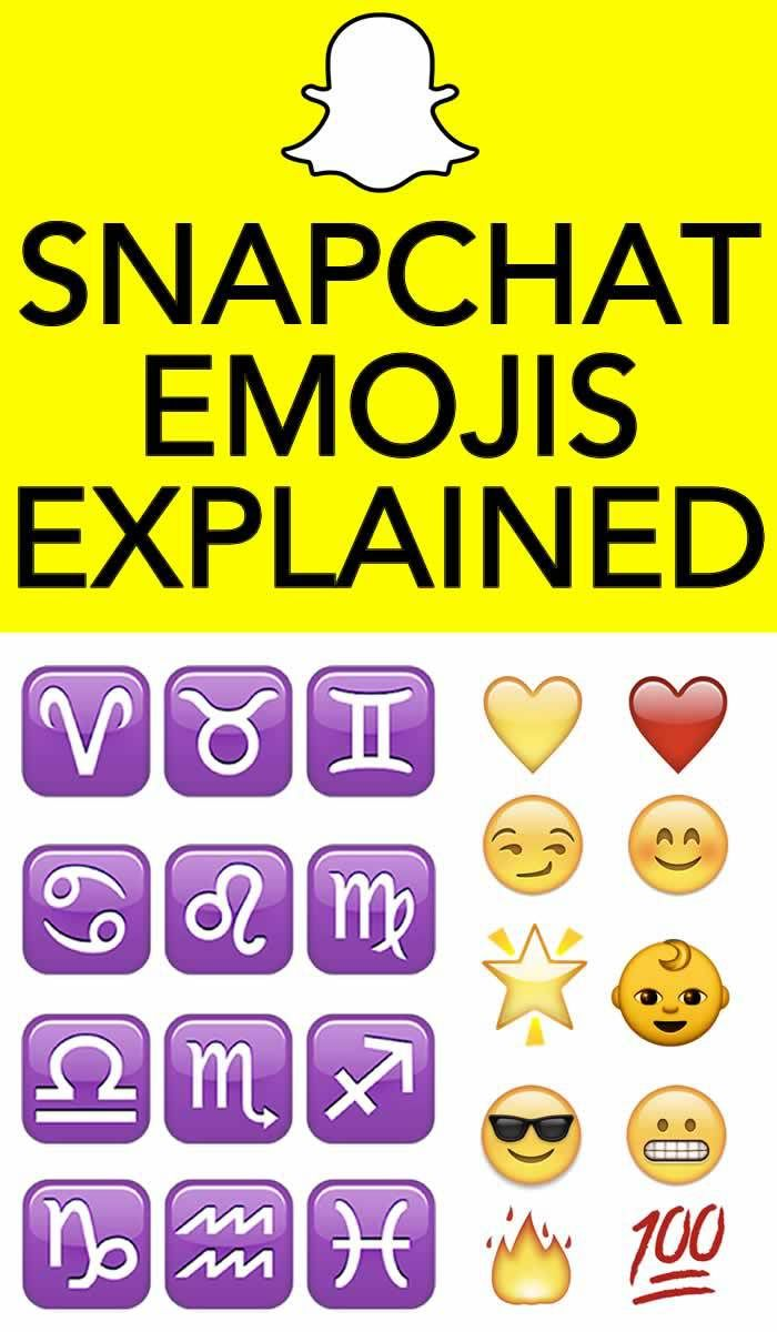 Snapchat emoji meanings everything you need to know - Snapchat Emojis We Break Down The Meaning To All Of The Snapchat Symbols What They