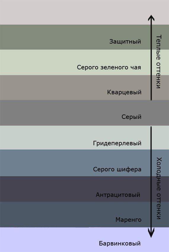 названия цветов и оттенков: 16 тыс изображений найдено в Яндекс.Картинках
