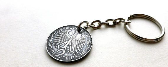 German Keychain Max Planck Physics Nobel Prize Eagles
