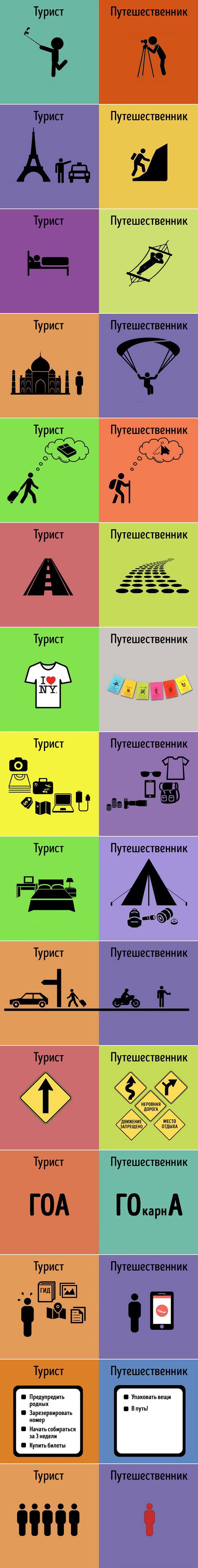 Вот чем отличаются туристы от путешественников / Tourist vs. Traveler