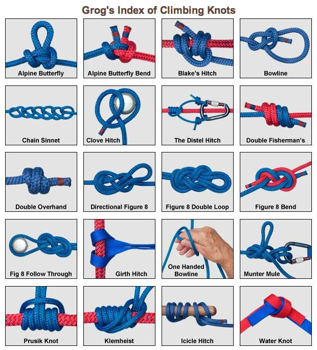 Step by step pictures and videos for how to tie a variety of knots. Useful for climbing and other sports, but also for crafts!