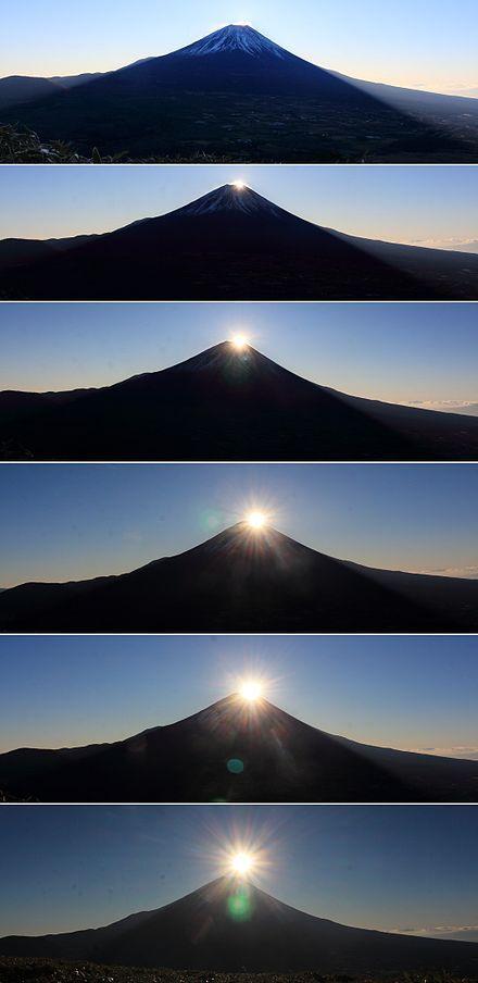 Diamond Fuji ダイヤモンド富士