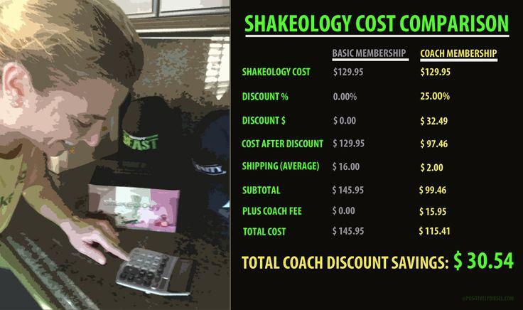 SHAKEOLOGY COST COMPARISON 2016 #SHAKEOLOGY #PRICE