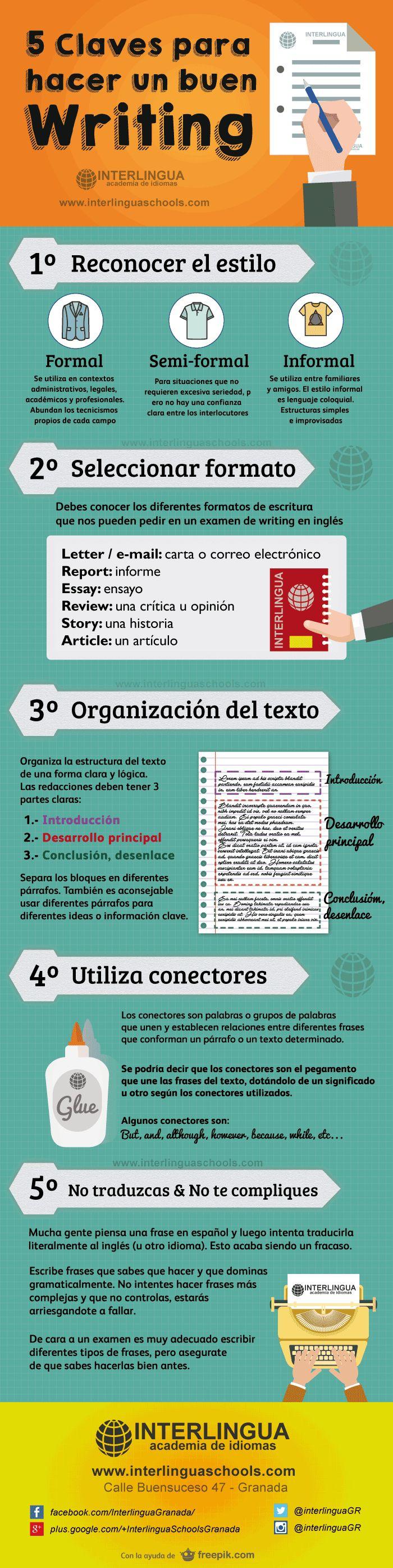 5 Claves para hacer un writing o redacción en inglés. Infografia