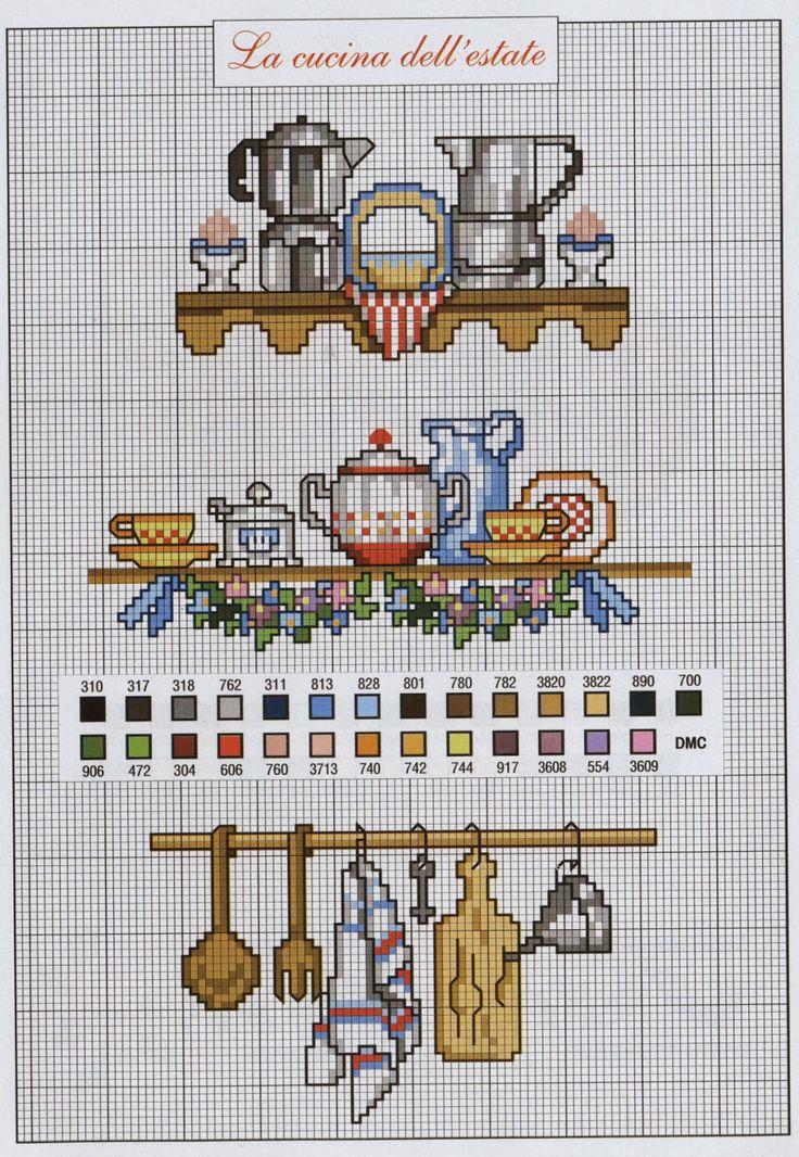 Resultado de imagen de cocinas antiguas en punto de cruz patrones
