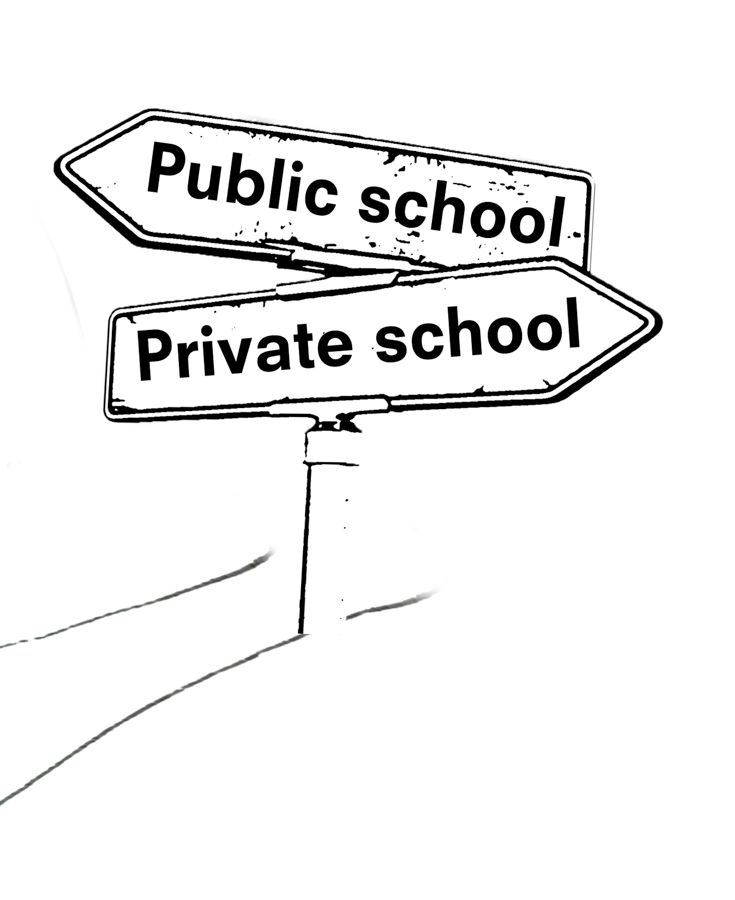 private school vs public schoool You live in a district where the public schools are generally considered excellent  you're lucky enough however, you may wonder if your.