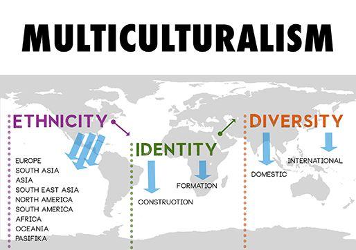 Multiculturalism infographic