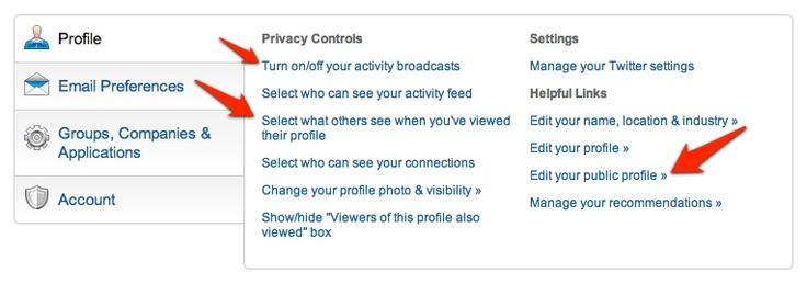 Privacy instellingen voor LinkedIn als onderdeel van het solliciteren via LinkedIn