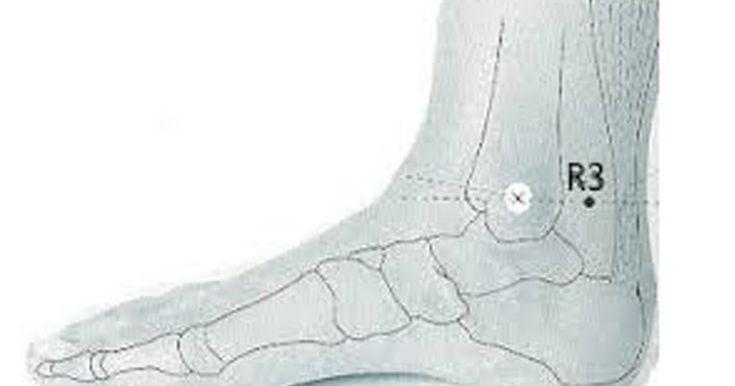 ¿Te falta energía? Prueba a masajear el punto Riñon 3. En la cara interna del pie, a mitad de camino entre la parte más prominente del ...