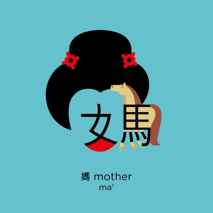 how to learn mandarin quickly