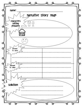 narrative writing graphic organizer for stories with problem and solution