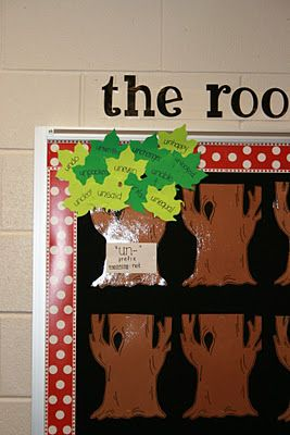 """The Root of it All"" board for prefixes and suffixes"
