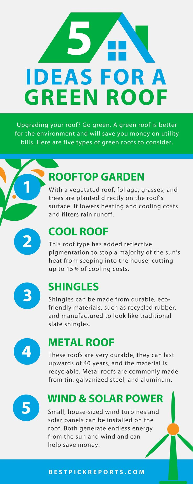 9 best Roofing images on Pinterest | Rooftops, Ad home and Architecture