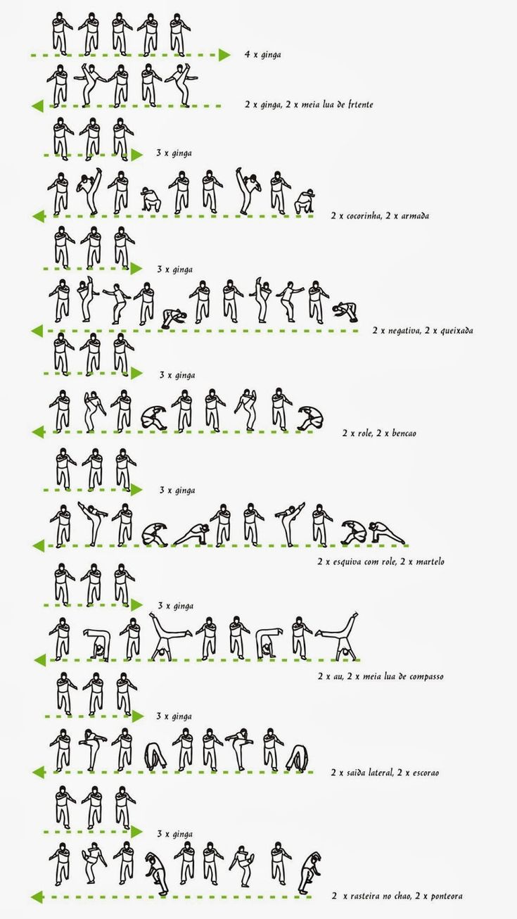 Basic movements of capoeira - 4