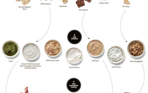 Все легкие закуски состоят из трех компонентов — основа, намазка и основной вкусовой элемент. Вы можете сочетать все со всем, и тогда у вас есть на выбор 504 комбинации вкуснейших вкусняшек!