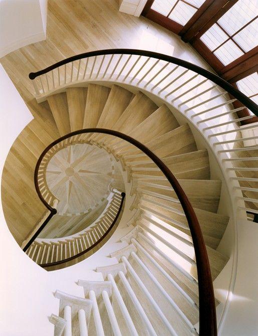 Architecture Design Guide