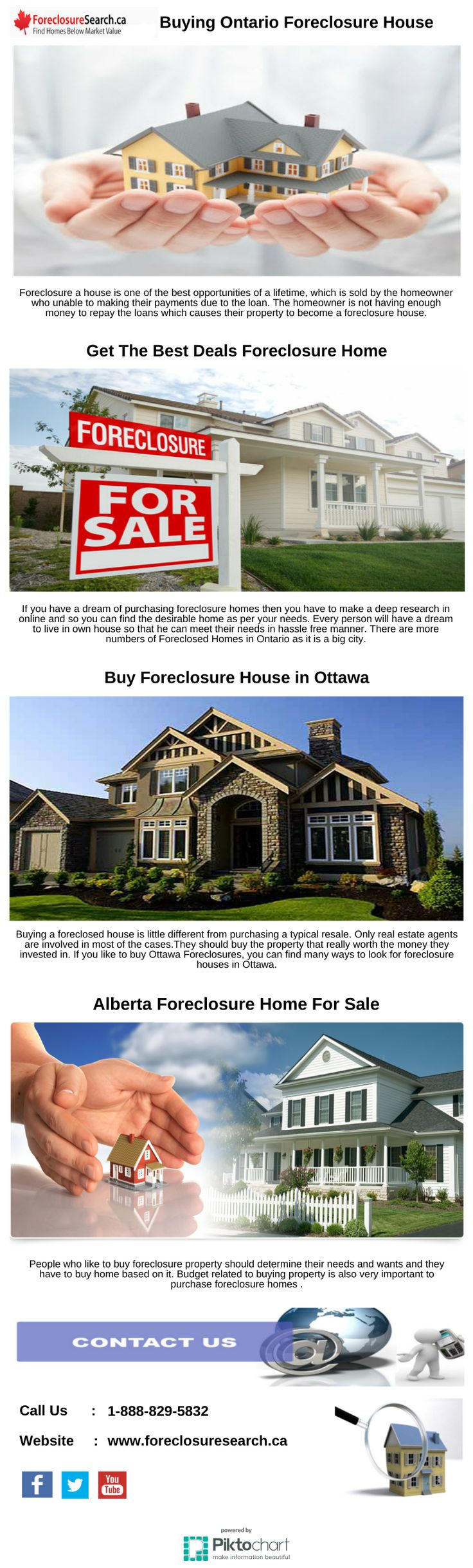 Buy Foreclosure House in Ottawa Buying a foreclosed house is little different from purchasing a typical resale. Only real estate agents are involved in most of the cases.They should buy the property that really worth the money they invested in. If you like to buy Ottawa Foreclosures, you can find many ways to look for foreclosure houses in Ottawa.