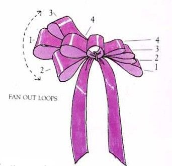 Lessons on making bows!