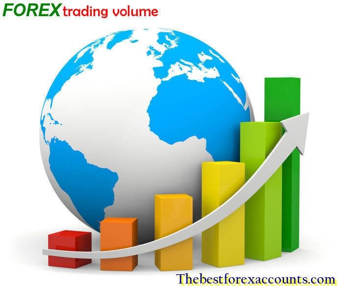 The holidays caused lower #forex #trading #volume