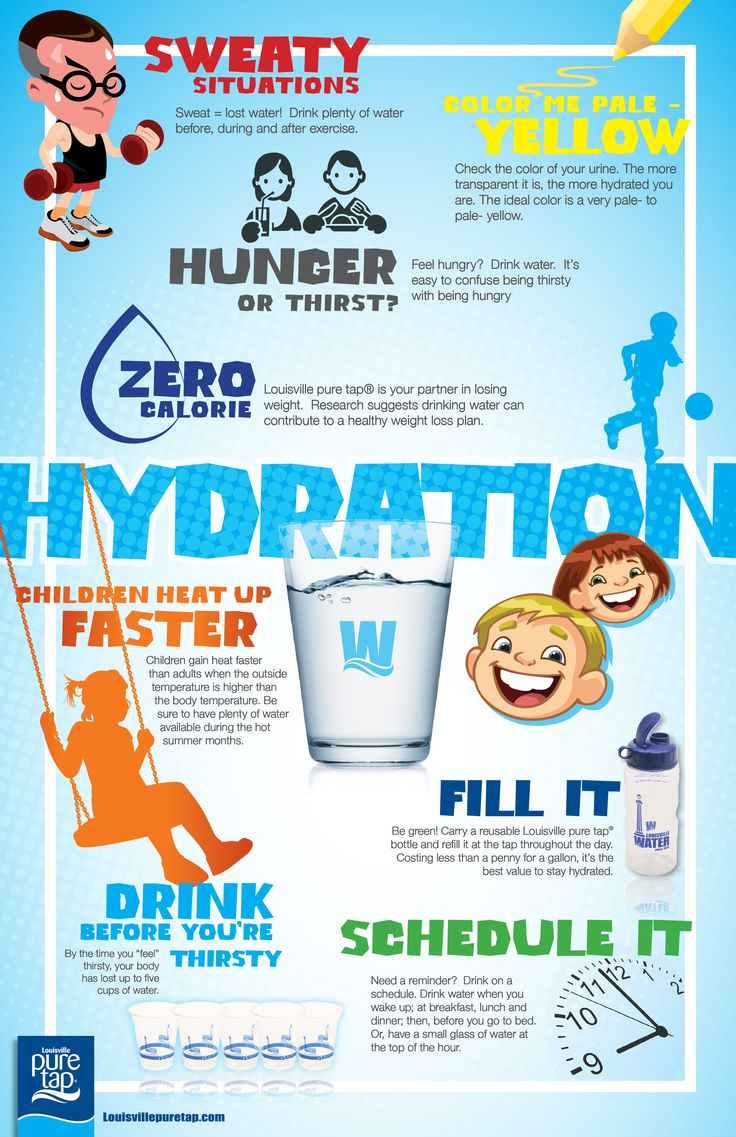 Stay Hydrated this Summer! Remember you want to drink