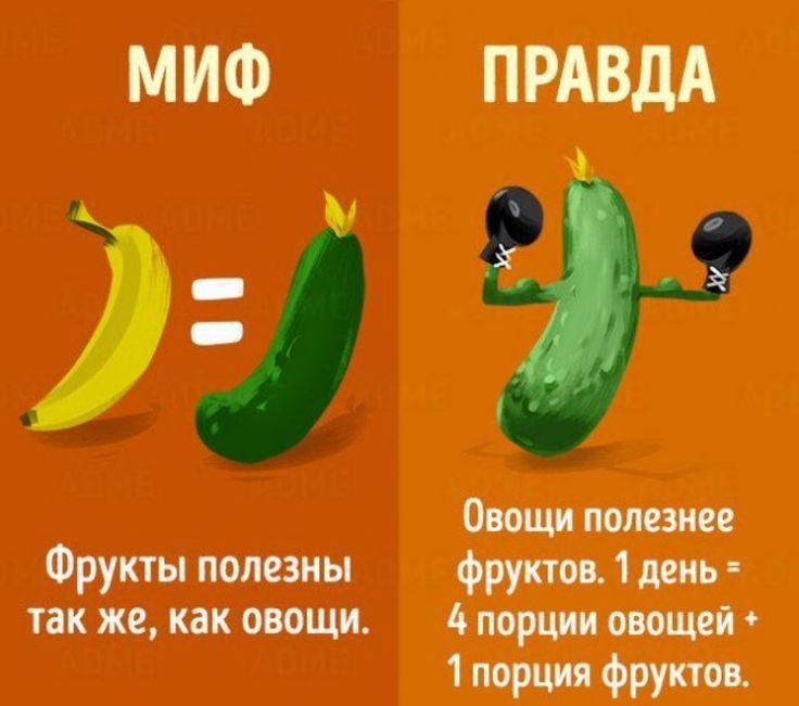 мифы и правда: 70 тис. зображень знайдено в Яндекс.Зображеннях