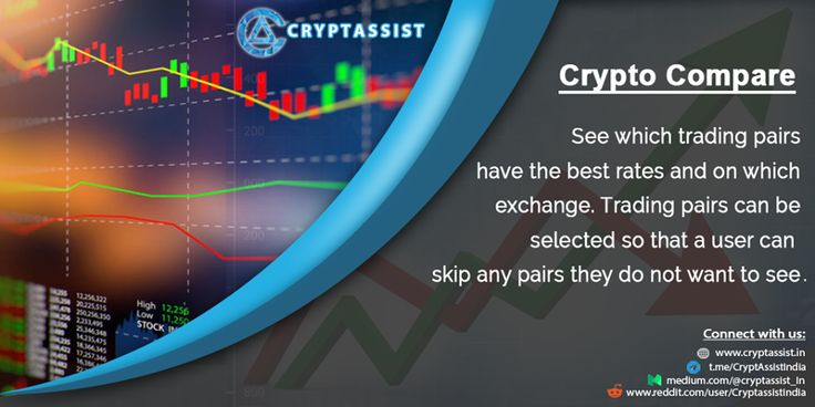 A Platform Which Analyzes & Lists The Best Trading Pairs