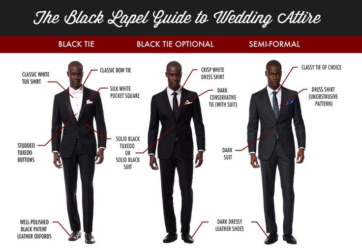 dress codes guide | black tie | black tie optional | semi ...