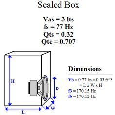 522c9695103dc131417c971abbcf39c5 speaker box design loudspeaker best 25 speaker box design ideas on pinterest bluetooth speaker speaker box diagram at readyjetset.co