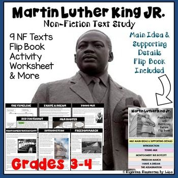 Research on martin luther king jr