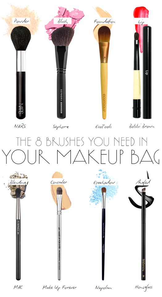 8 Makeup Brushes - except I would use a flat top brush or beauty blender instead of a foundation brush