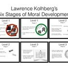 These posters are made to display Lawrence Kohlberg's 6 Stages of Moral Development in the classroom. Speaking to children about their behaviour in...