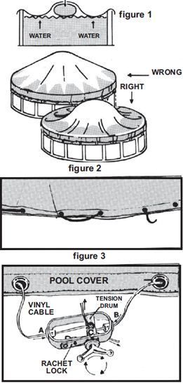 Winter Pool Cover Installation for Above Ground Pools #HowTo