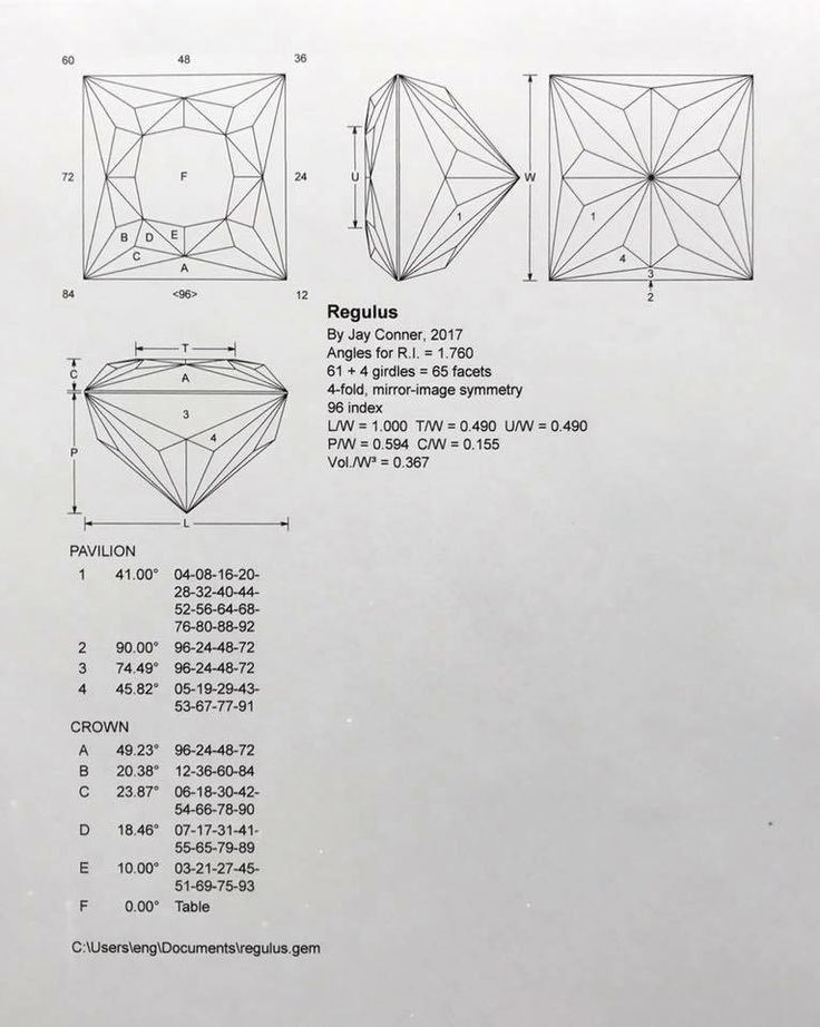 124 best facet diagrams images on Pinterest Gems, Gems jewelry and