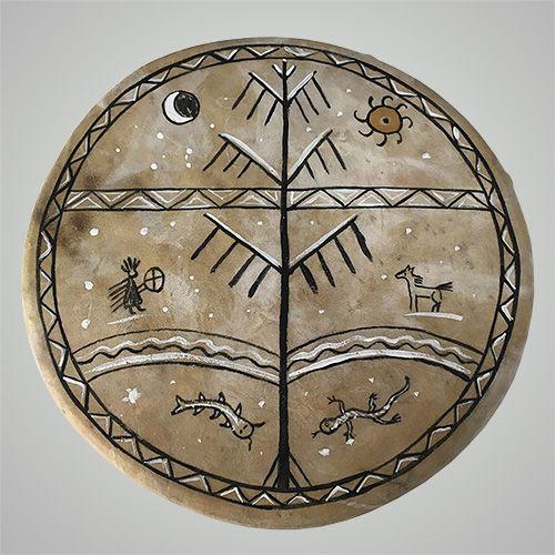 В мифологии алтайцев вселенная разделена на три основных яруса или уровня, верхний, средний и нижний миры. В верхнем уровне обитают высшие духи и божества, демиурги - создатели всего живого. Это высшие существа Юч-курбустан, Ульгень, Алтай-Кудай покровитель Алтая, а также Ак-Эне священная белая мать. Средний - это наш физический мир, где обитает человек, животные, птицы и ээзи - духи природы, гор, рек, озер, огня, источников и т.д., в нижнем подземном мире живут нижние духи во главе с братом…