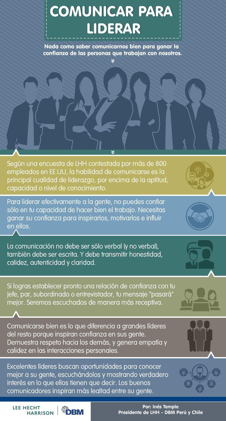 #Infografía El arte de comunicar para liderar.