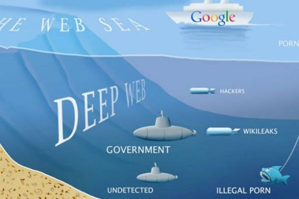 Pin On Deep Web Archives