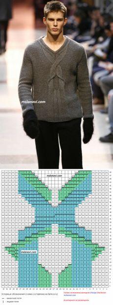 Мужской свитер с араном | Вяжем с Лана Ви