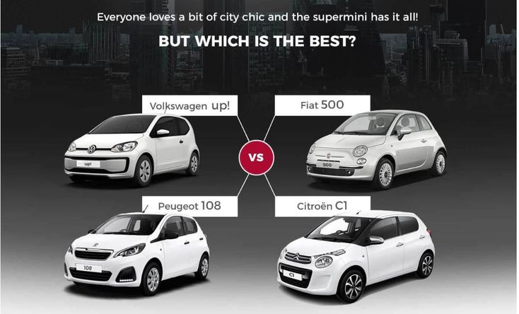 Everyone Loves A Bit Of City Chic And The Supermini Has It All