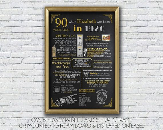 Personalized 90th Birthday Poster 1926 Digital by ChloeEtAmelie