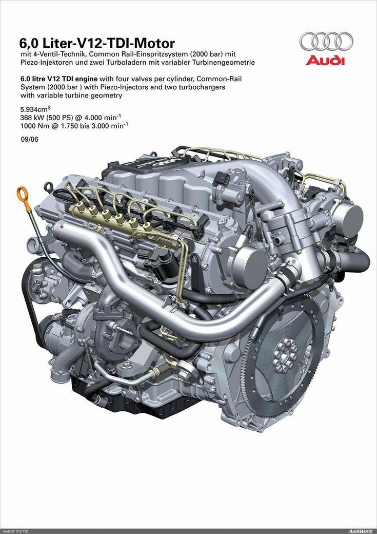 6.0L V12 Audi TDI engine