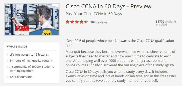 Cisco 644-066 exams Practice Questions and Answers and  Practice Testing Software http://www.selfexamengine.com/cisco-644-066.htm